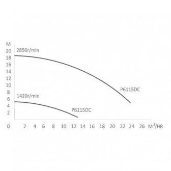 Насос Bridge двухскоростной с таймером, 1,45/0,44 кВт, 22/ 6 куб.м/ч (2