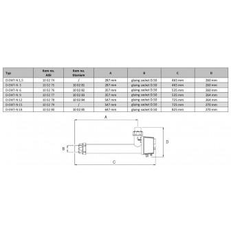 Водонагреватель Max Dapra Electric Line-Neo-D-EWT-N, 12 кВт, пластик/нерж.сталь