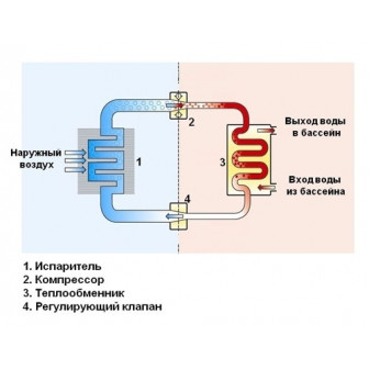 Тепловой насос Bridge BP-50HS-A, 6,2 кВт, Wifi, тепло/холод