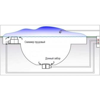 Донный слив под пленку, 50 мм